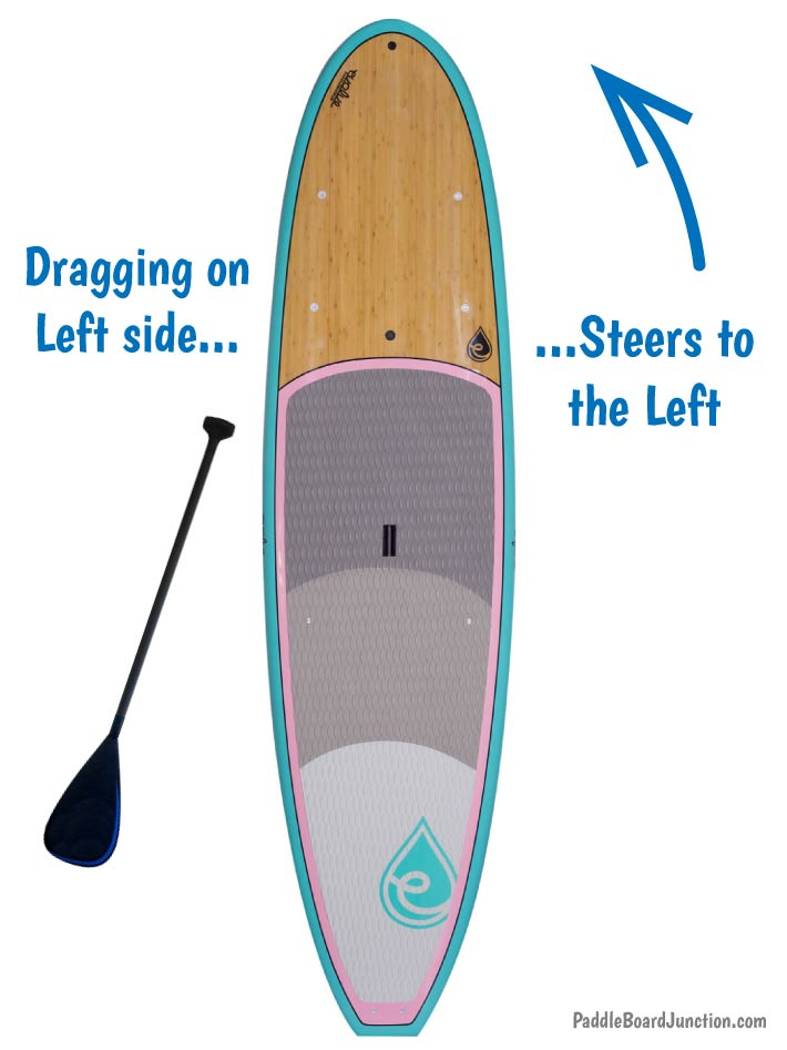 How to Steer Your Paddle Board: Left Turns