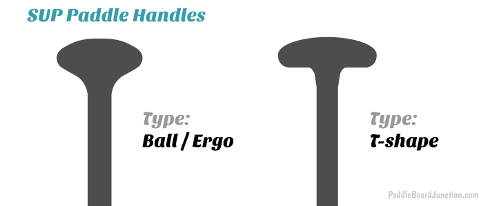 SUP Handle Types: Ball / Ergo vs. T-shape | PaddleBoardJunction.com